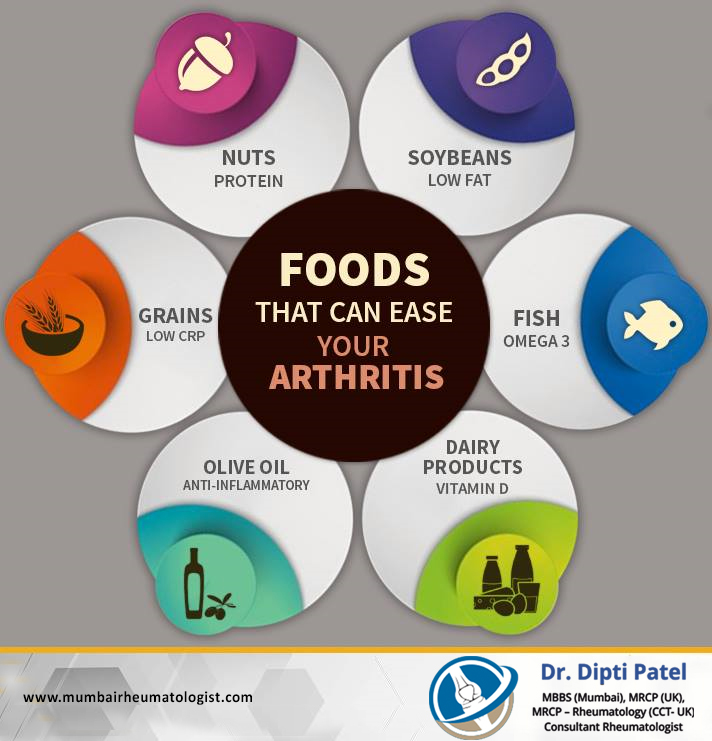 foods that ease arthritis